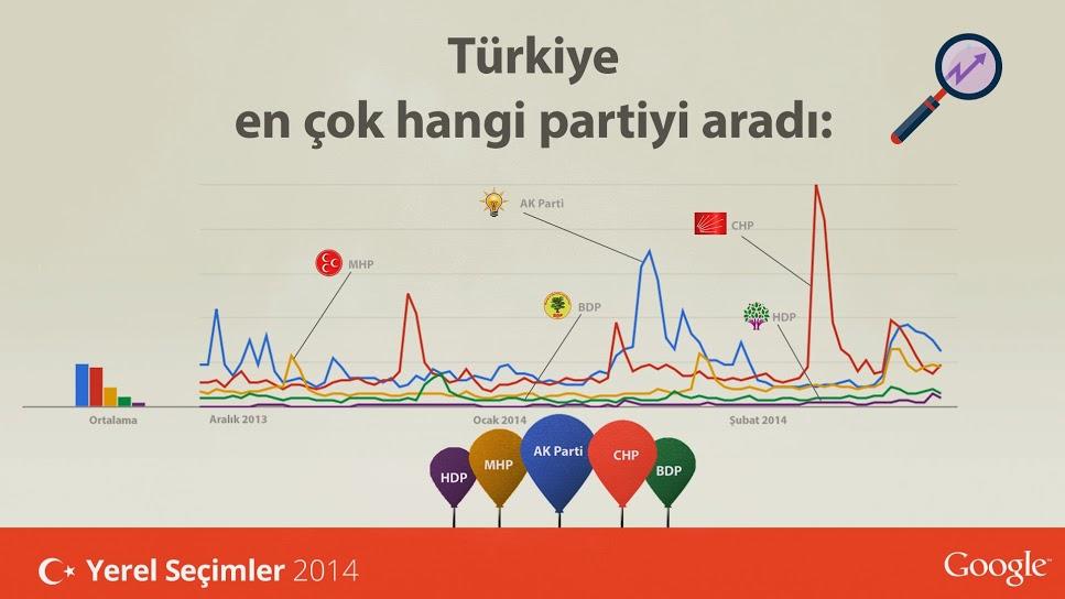 google-trendler2